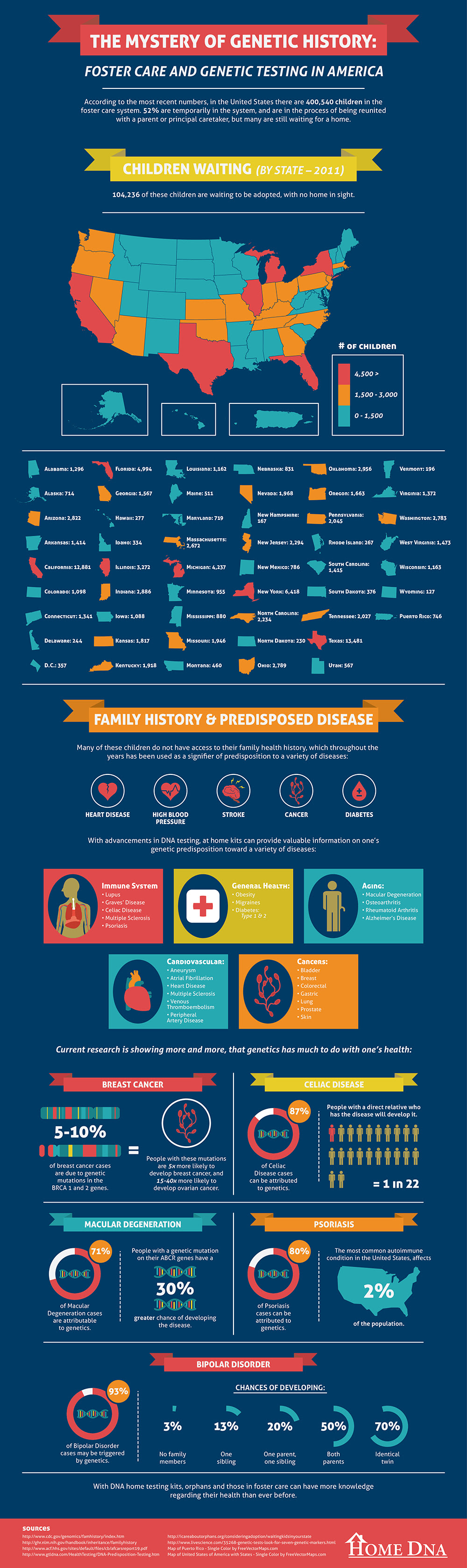 Infographic: The Mystery of Genetic History [Infographic]