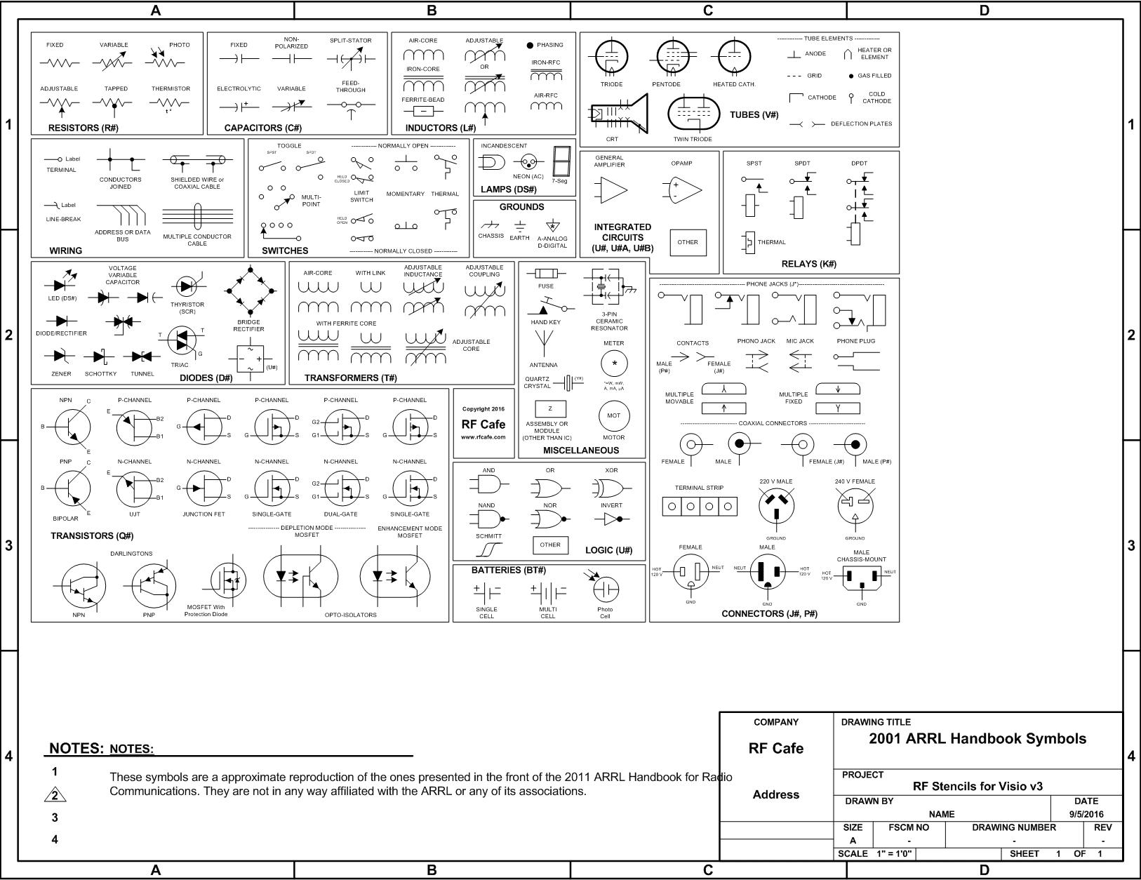 house plan: Electrical House Plan Symbols | Hvac Wiring Diagram Symbols Stencils |  | house plan