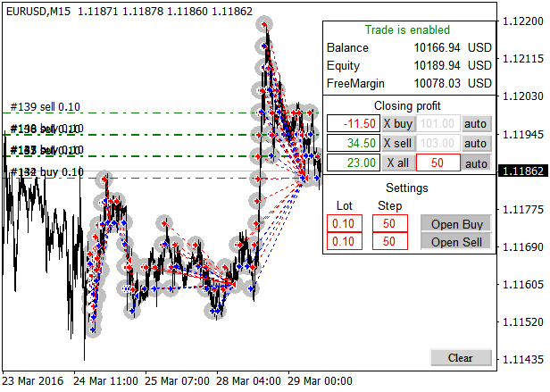 Forex martingale strategy that works