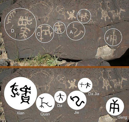 Columbus, khám phá châu Mỹ, người Trung Quốc, cổ xưa, chữ tượng hình