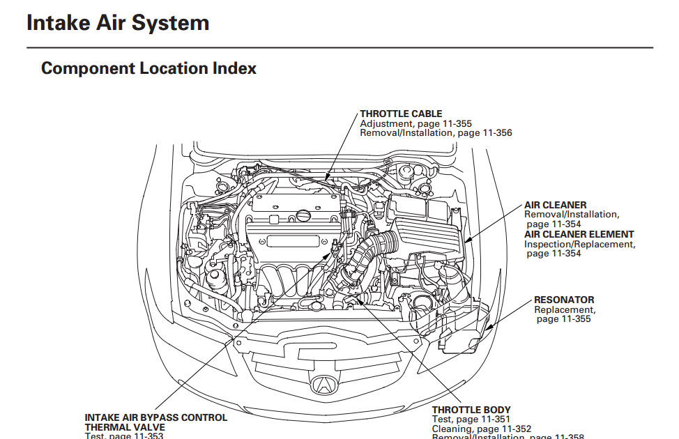 Acura Rl Engine Bay Diagram