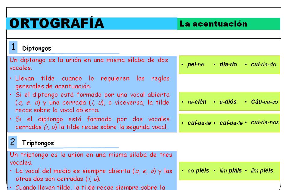 Ejemplos De Palabras Diptongos Hiatos Y Triptongos Colección De Ejemplo