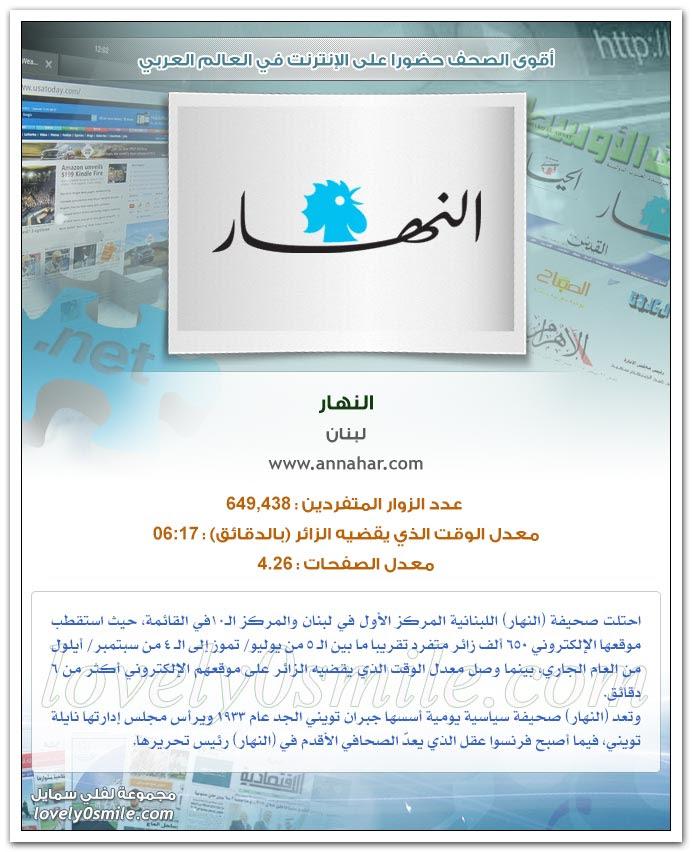 أقوى الصحف حضورا على الإنترنت في العالم العربي
