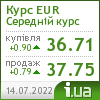 kurs obminu evro