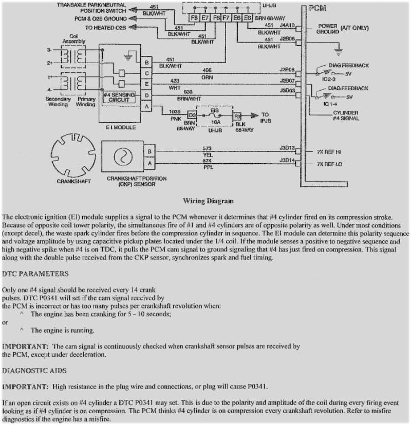 30 1994 Saturn Sl2 Fuse Box Diagram - Wiring Diagram Database