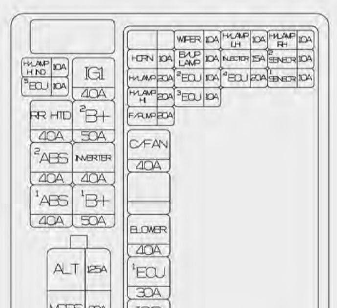 Kium Rio Engine Fuse Diagram
