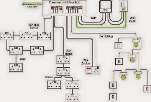 Wiring Diagram Spido Satria Fu Fi