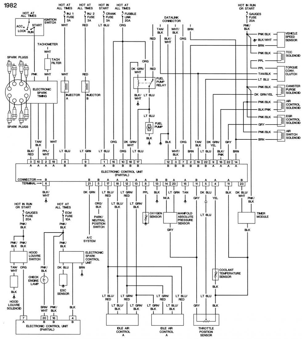1981 Chevy C10 Radio Wiring Diagram Wiring Diagram Appearance A Appearance A Saleebalocchi It