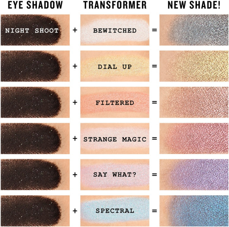 Smashbox Create & Transform Master Class Palette Swatches