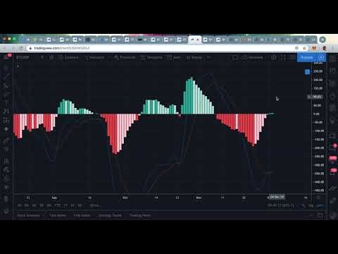 Cryptocurrency day trading australia
