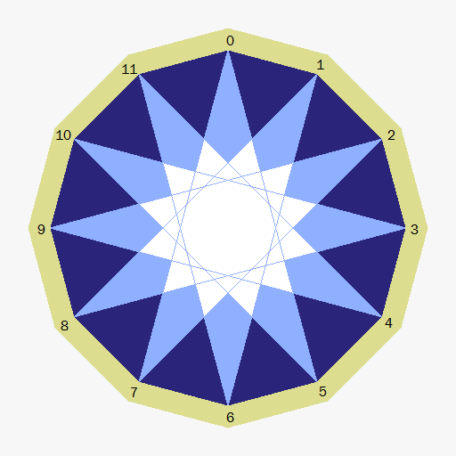 star polygon {12,7}