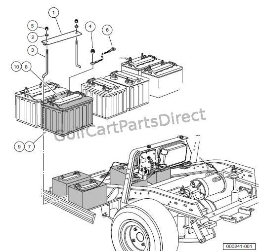 48v Club Car Carryall Battery Wiring Diagram Full Version Hd Quality Wiring Diagram Troydiagram Cabinet Accordance Fr