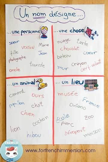 nouns anchor charts  french  french immersion