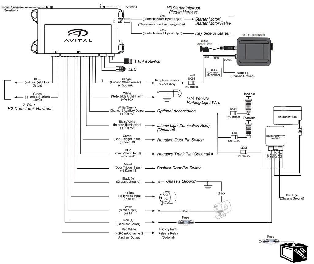 Fast Track Wiring Diagram | Car Alarm Wiring Diagram Pro Track |  | Fuse Wiring