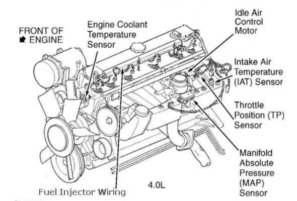 2003 jeep grand cherokee laredo wiring diagram