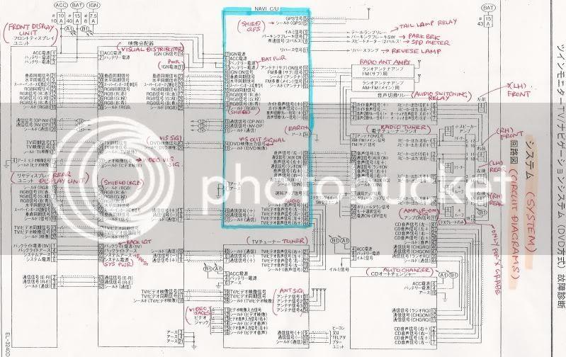 Nissan Elgrand Fuse Box Diagram