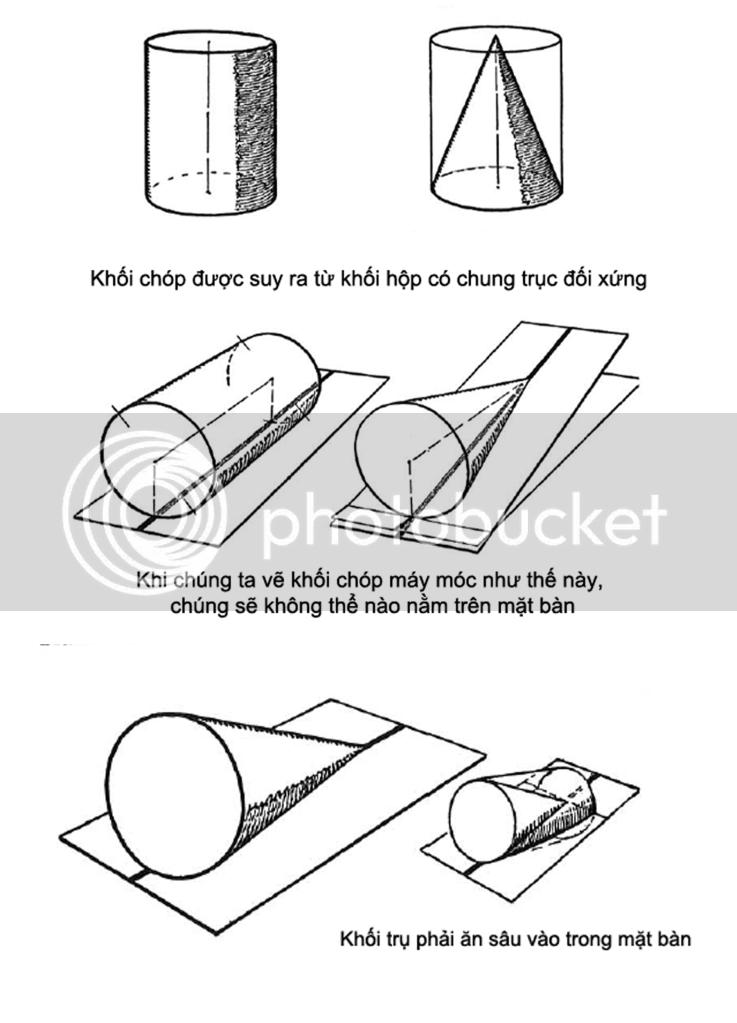 Luyện thi khối V, luyện thi khối H, khối H 1 luyện thi kiến trúc