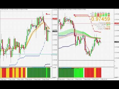 Dukascopy forex historical data download