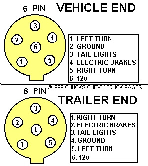 Trailer Light Wiring Typical Trailer Light Wiring Diagram Schematic Trailer Parts Accessories Chuck S Chevy Truck Pages Com