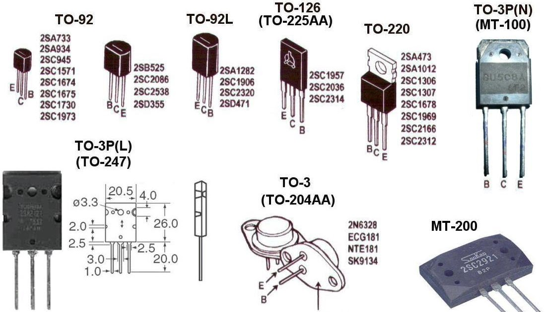 Image Result For Persamaan Transistor A