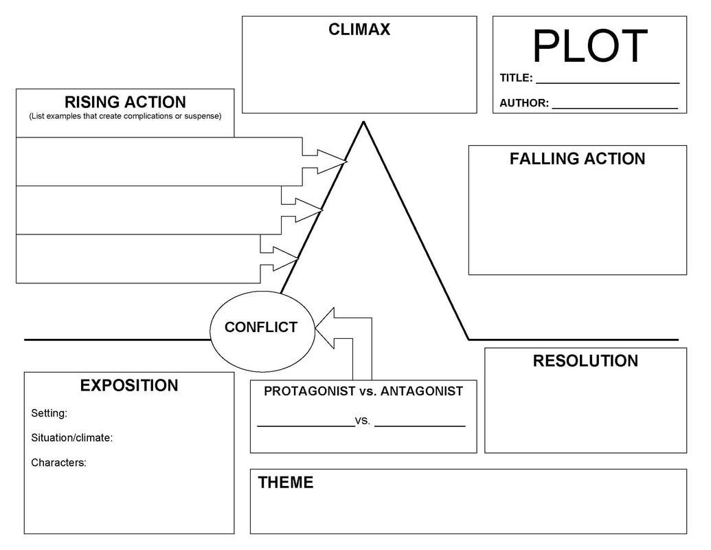 plot diagram_orig