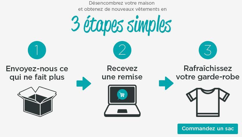 http://lecahier.com/wp-content/uploads/2014/08/2014-08-25-12_11_40-V%C3%AAtements-doccasion-pour-Femmes-et-Enfants-_-Minitrade.ca-Internet-Explorer.jpg