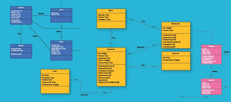 Wiring Diagram Database  By Means Of An Arrow On The Diagram