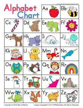 1000+ ideas about Alphabet Charts on Pinterest | Alphabet print ...