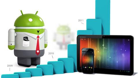 virus, Android, dữ liệu cá nhân, nguy hiểm, Mỹ, Nhật Bản, Ấn Độ