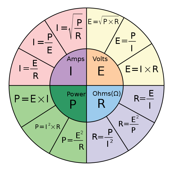 Electrical Pie Chart Prepossessing Ohm's Law Calculators And Pie Charts