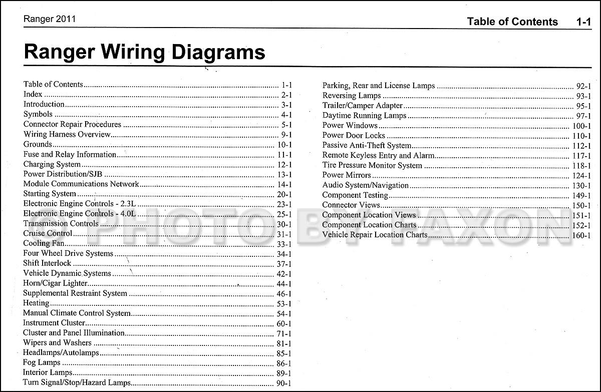 Diagram Ford 4 0 Spark Plug Wiring Diagram Full Version Hd Quality Wiring Diagram Sitexdileo Fattoriagarbole It
