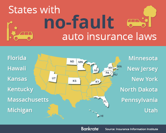 How Does NoFault Car Insurance Work?  Bankrate.com