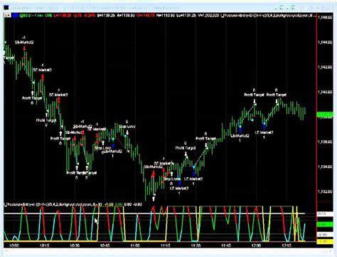 1min best mt4 indicator forex factory