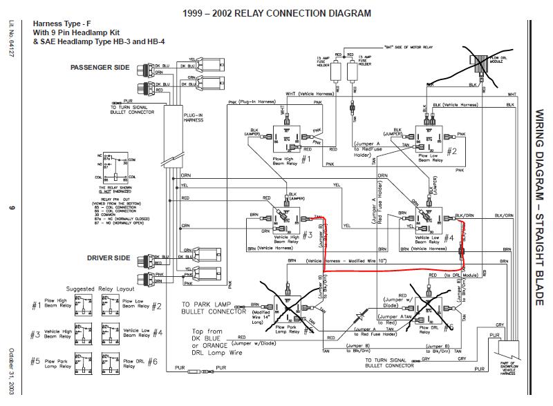 DIAGRAM] Meyer Diamond Plow Wiring Diagram FULL Version HD Quality Wiring  Diagram - CM631UDWIRING.CONCESSIONARIABELOGISENIGALLIA.ITconcessionariabelogisenigallia.it