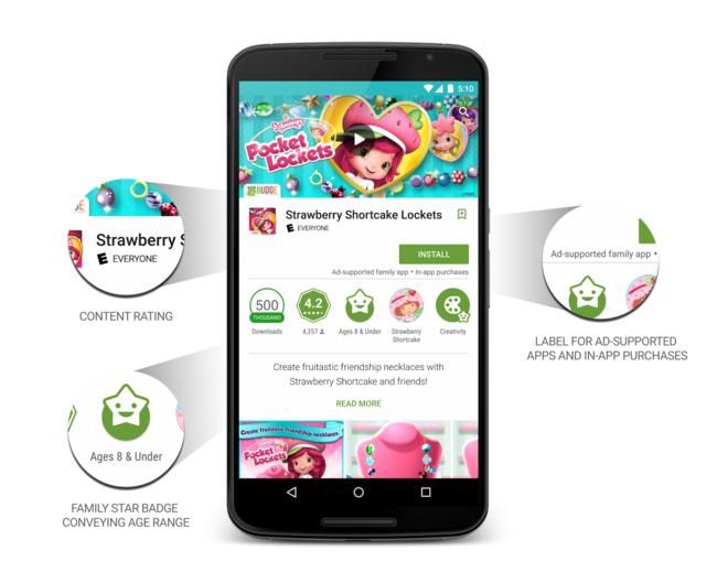 Google Play Ninos
