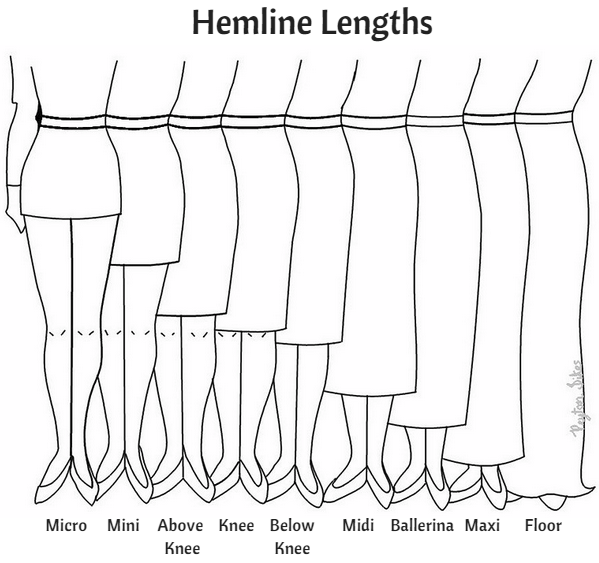 Image result for different length of dress