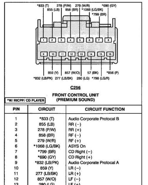 Stereo Wiring Harness For 2005 Chevy Silverado | schematic ...