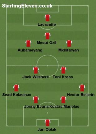 Arsenal Aufstellung
