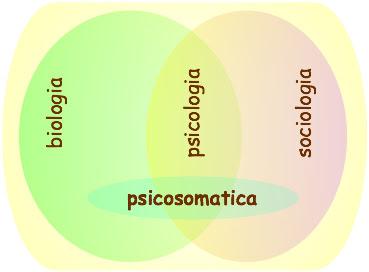 IconPsicosomatica
