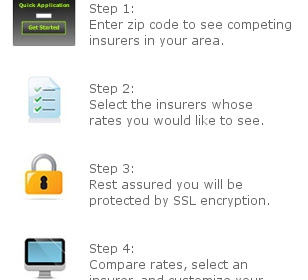 Get 10 Sr22 Insurance Quotes Allstate Pictures