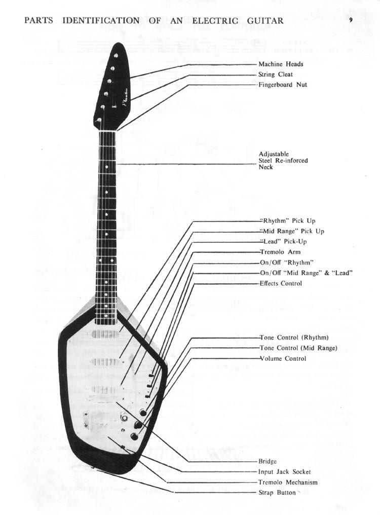 the unique guitar blog  the vox phantom guitar and bass