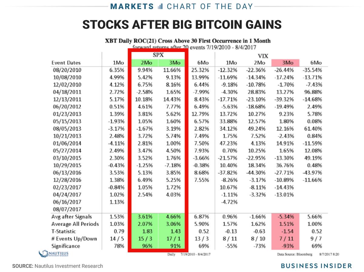 revolut bitcoin exchange rate