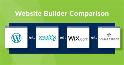 What Is the Best Website Builder?   Compare WordPress