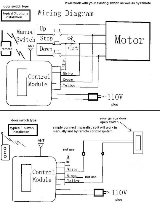 craftsman garage door sensor wiring diagram  1985 jaguar