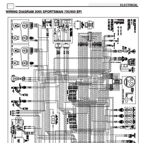 Diagram 1998 Polaris Xc 700 Wiring Diagram Full Version Hd Quality Wiring Diagram Ldiagrams Supercaniegatti It