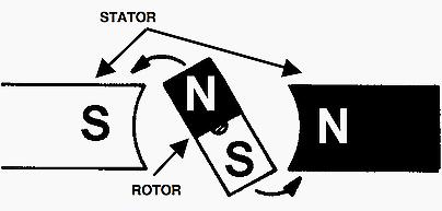 DC injection braking of a motor