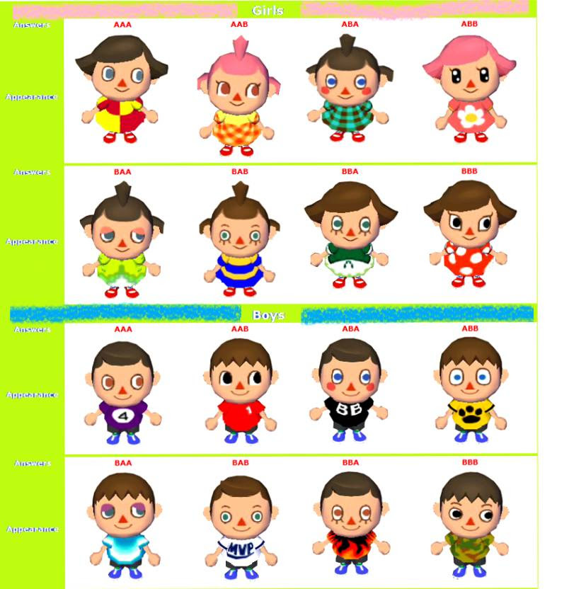 Acnl Save Editor Hair Guide