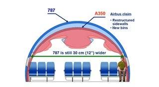 die luftfahrt boeings double bubble vs airbus 39 single bubble. Black Bedroom Furniture Sets. Home Design Ideas