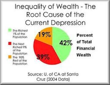 http://www.politicsplus.org/blog/wp-content/uploads/2010/09/23wealth.jpg