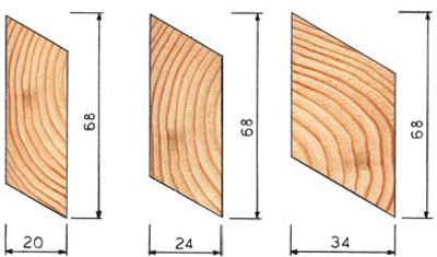 Listelli da rivestimento esterno di pareti